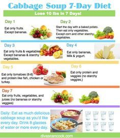 7-day diet cabbage soup diet recipe (Non-Milk drinkers can substitute non-fat yogurt with few added ingredients on day 4)