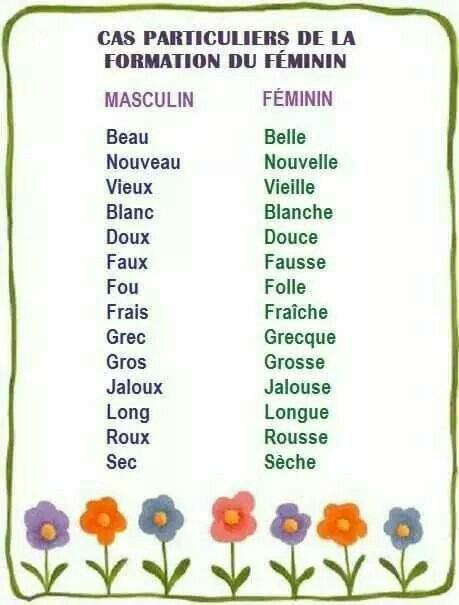 340 best à lire images on Pinterest French language, French