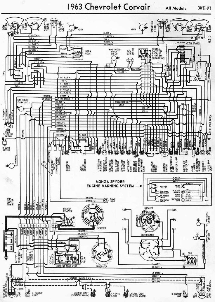 45 best corvair images on pinterest chevy, chevrolet and old cars 1965 corvair corsa wiring diagram 1965 corvair wiring diagram