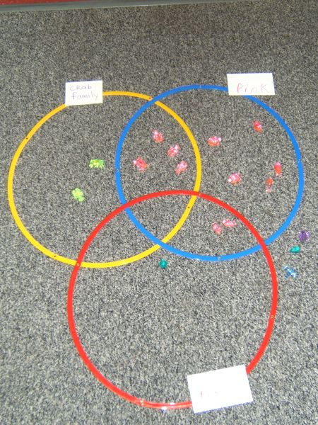 venn diagrams math 156 We use mathjax empirical probability probability is the mathematical study of measuring uncertainty probabilities are empirically determined when their numerical.