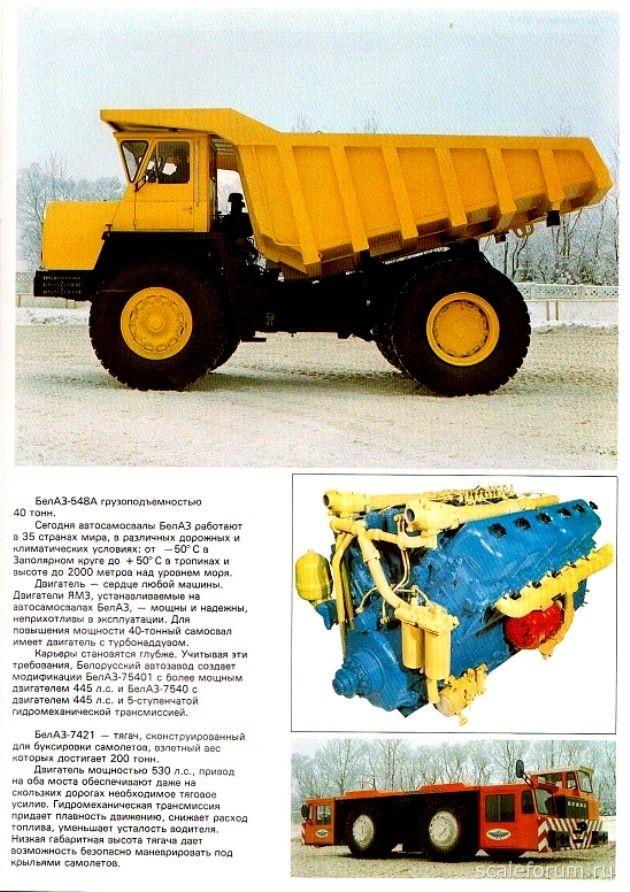 В/О Автоэкспорт: БелавтоМАЗ