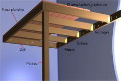 Image de la construction de la charpente d'une mezzanine