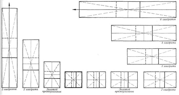 Прямоугольные формы, употребляемые художниками для построения картин, и расположение на них золотого сечения