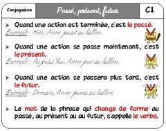 Mes leçons de français du CE1 au CM2