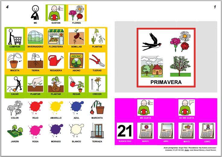 Libro de comunicación aumentativa y alternativa sobre la Primavera. Autores: J. M. Marcos y D. Romero. Pictogramas ARASAAC, elaborados por Sergio Palao.