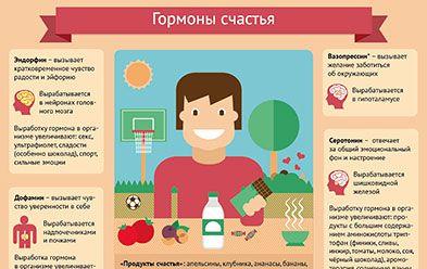 инфографика » Photolium - Большие фото новости