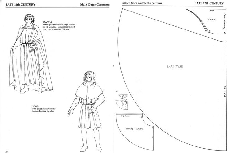 """Patterns for Theatrical Costumes""  www.pinterest.com                                                                                                                                                                                 Mais"