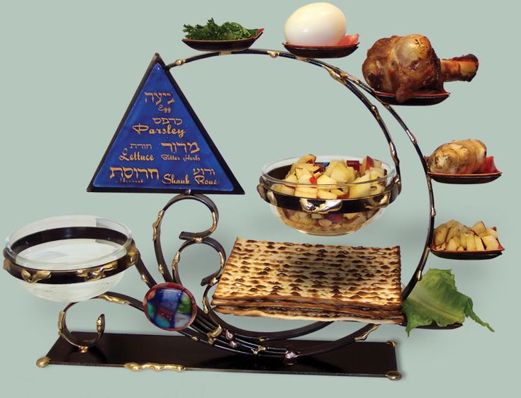 OMD I LOVE LOVE LOVE this!!! Gary Rosenthal Magnificent Passover Seder Plate