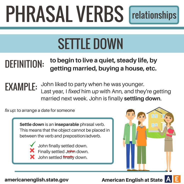 english vocabulary love dating and relationships Are you after some esl fun activities for talking about dating of life in an new english speaking country which relate to dating, relationships and.