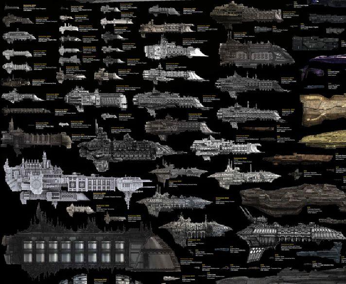 Ship Comparison | 10K: Imperial Fleet | Pinterest | Ships