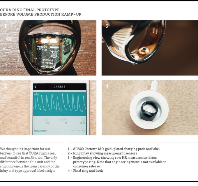 Oura Ring Ebay