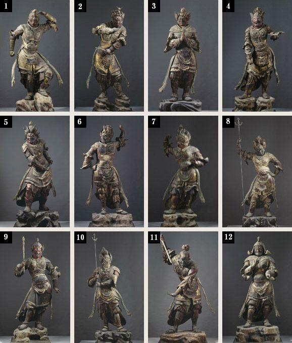 木造十二神将立像(もくぞうじゅうにしんしょうりゅうぞう) | 「国宝」「重要文化財」 | 文化財 | 法相宗大本山 興福寺 - 各像が頭上につける干支(えと)の動物は次の通りです。 1. 毘羯羅(びから)大将像子2. 招杜羅(しょうとら)大将像丑 3. 真達羅(しんだら)大将像寅 4. 摩虎羅(まこら)大将像卯 5. 波夷羅(はいら)大将像辰6. 因達羅(いんだら)大将像巳 7. 珊底羅(さんていら)大将像午8. 羅(あにら)大将像未 9. 安底羅(あんていら)大将像申10. 迷企羅(めきら)大将像酉 11. 伐折羅(ばさら)大将像戌12. 宮毘羅(くびら)大将像亥   十二神将は守護神の性格をあらわすために武装し、また仏敵をおどし、人々の悪い心に対して激しく怒っているのです。仏教の発祥地インドで古くから信仰されていた鬼霊とか武器、あるいは辺境や異境の王朝や民族を神格化して仏教に取り入れて守護神としたもので、薬師如来の12の誓願に応じてあらわれる薬師如来の分身とされます。