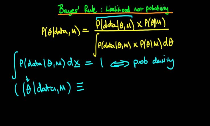 15 Bayes' rule: why likelihood is not a probability