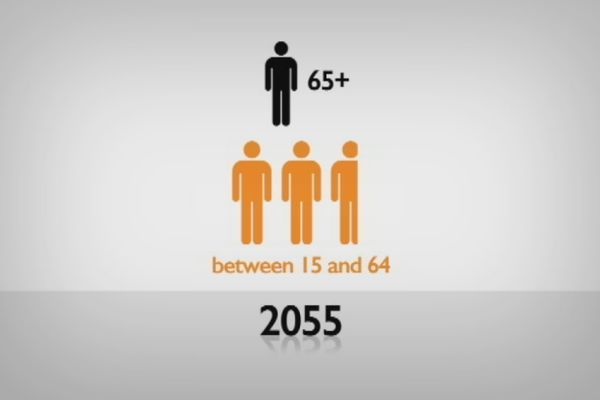 Australian faces the challenge of a growing and ageing population that's expected to reach nearly 40 million by 2055 with nearly a quarter of that over the age of 65, according to the latest Intergenerational Report.