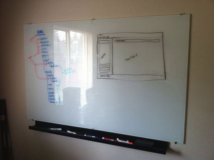 ikea hack glass whiteboard office hacks. Black Bedroom Furniture Sets. Home Design Ideas