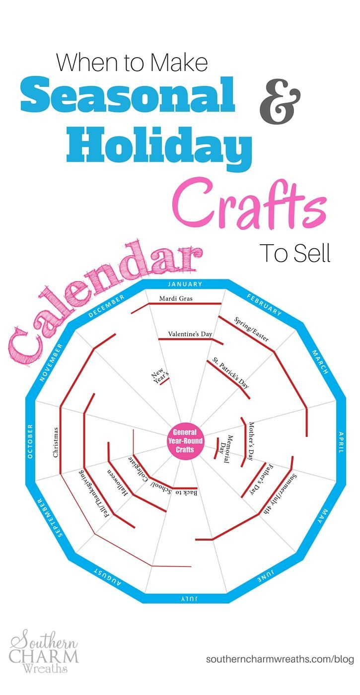 When to Make Seasonal & Holiday Crafts to sell. Crafting Editorial Calendar southerncharmwrea...