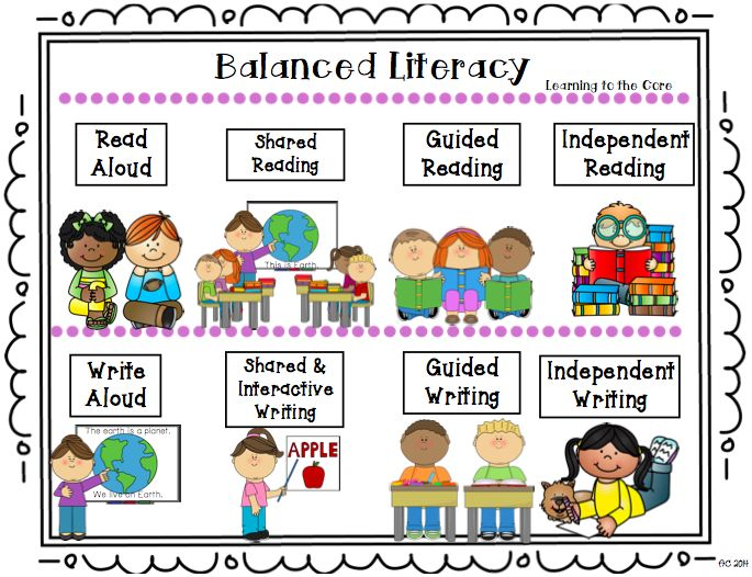 Great explanation of Balanced Literacy Components!