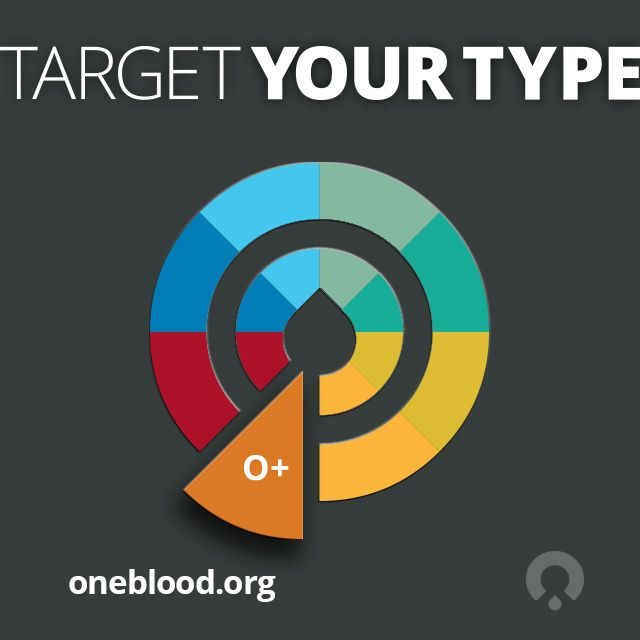 O+ is the most common blood type and that's what makes it so powerful. 37% of the population has O+ blood. Learn more about the power or O+ blood at OneBlood.org #bloodtype #opositive #blooddonor #shareyourpower #savinglives