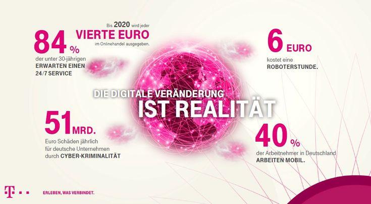 Deutsche Telekom greift an bei Cloud, Netzen und