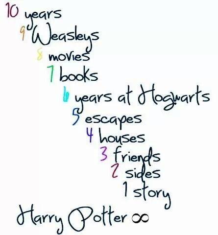 Harry Potter Forever!!