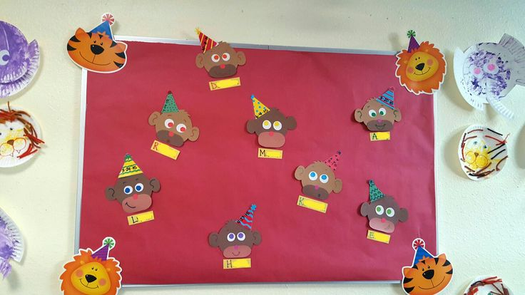 Happy Birthday to Zoo! Our bday bulletin board for zoo month in the Wobbler class. Birthday dates were written on the monkey's party hats