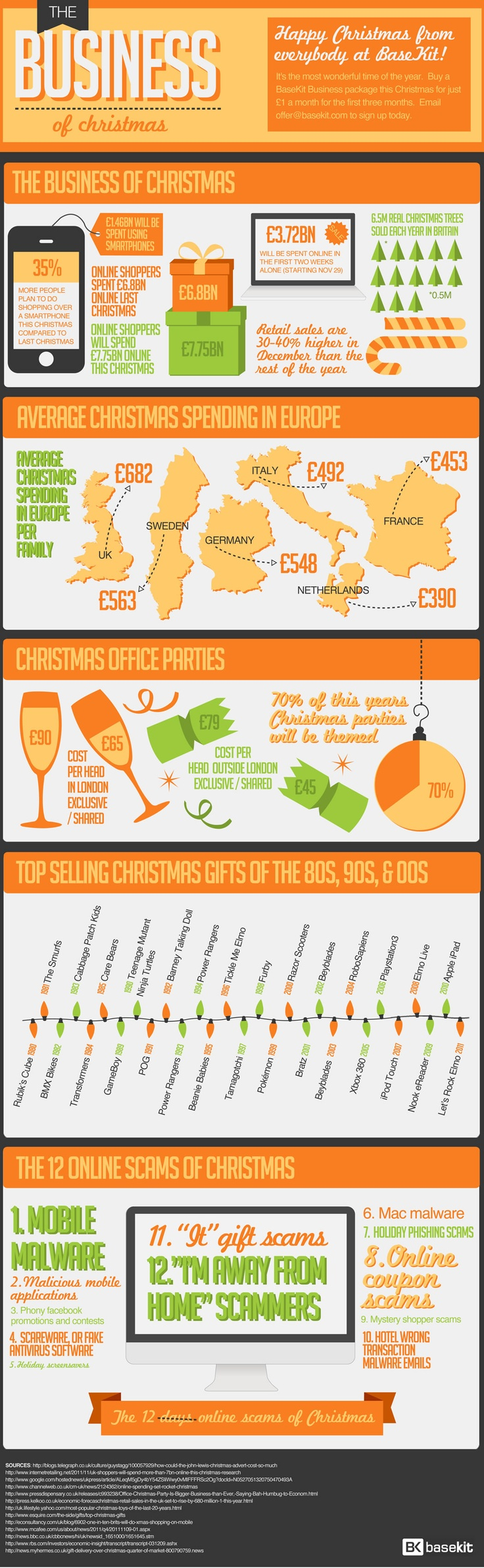 20 best Christmas Infographics images on Pinterest | Info graphics ...