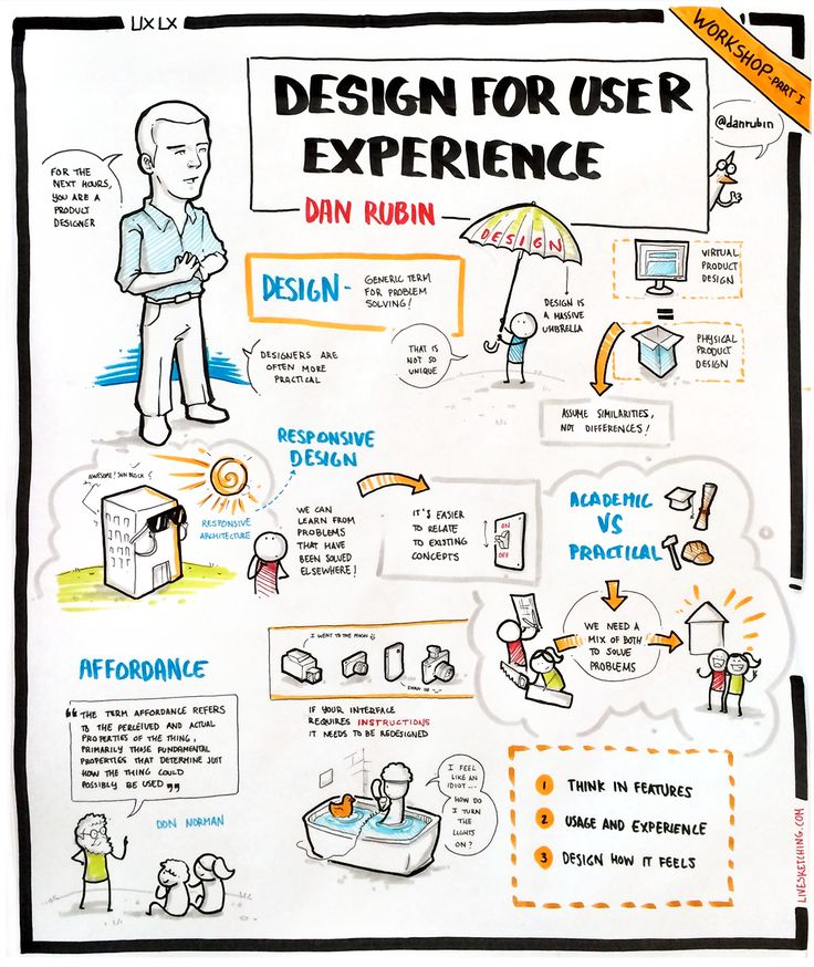 Design for User Experience by Dan Rubin