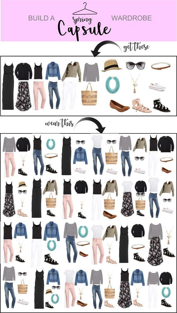 Spring Capsule Wardrobe: Spring Capsule Wardrobe – Just Posted