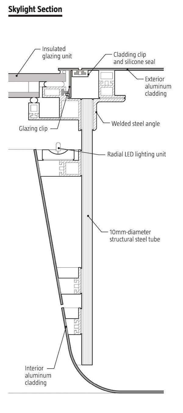Skylight construction details construction technologies materials pinterest construction for Construction drawings and details for interiors