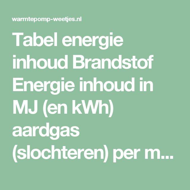Tabel energie inhoud BrandstofEnergie inhoud in MJ (en kWh) aardgas (slochteren) per m³ *35,17 MJ ( = 9,7 kWh) op boven waarde / gebruik makend van condensatie energie Propaan vloeibaar per liter*25,3 MJ ( = 7,02 kWh) bw Propaan (gasvormig) per kg*50,35 MJ ( = 13,98 kWh) bw Butaan per kg*49,5 MJ ( = 13,75 kWh) bw LPG per liter* vloeibaar27 MJ ( = 7,5 kWh) HBO I/II (Huis Brand Olie) per liter*36 MJ (= 10,0 kWh) Petroleum/haardolie per liter*38 MJ (= 10,5 kWh) Elektra per kWh3,6…