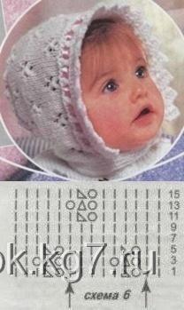 Шапочки для новорожденных спицами и крючком фото 8