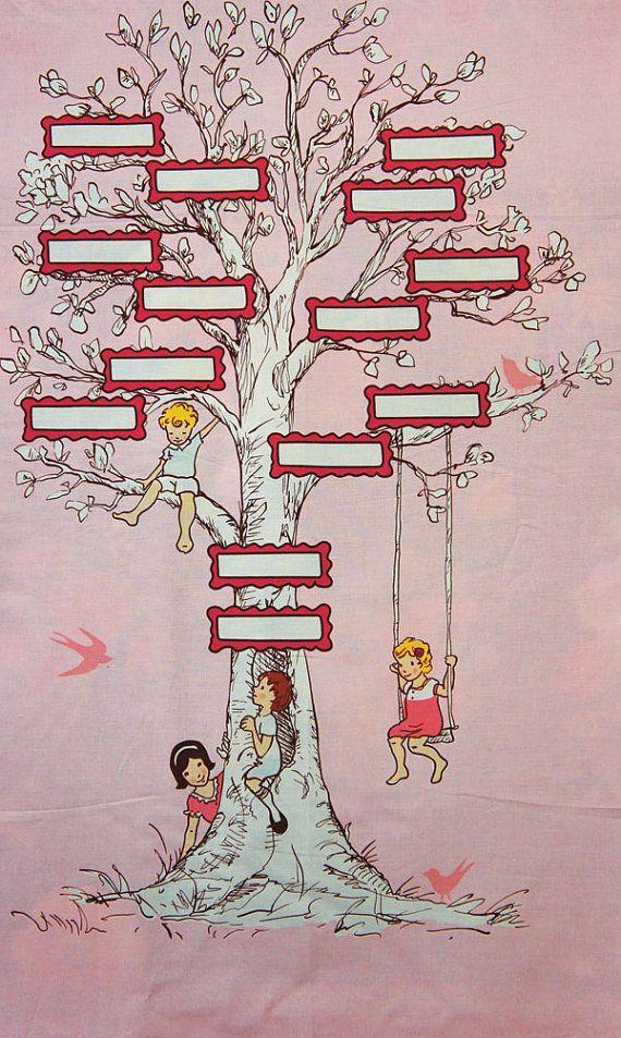 Family Tree Pink Panel Retro Michael Miller Fabric