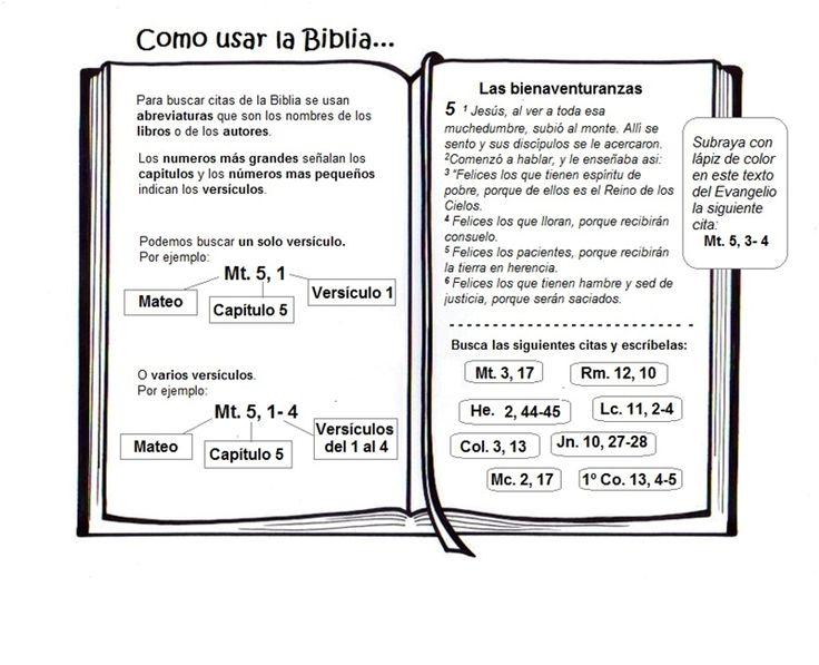 Religión San Pablo: Cómo usar la Biblia