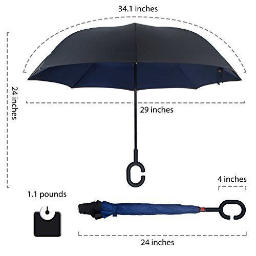 UV Sun Protection Umbrella Folding Windproof Compact Travel Anti Rain Car Layer