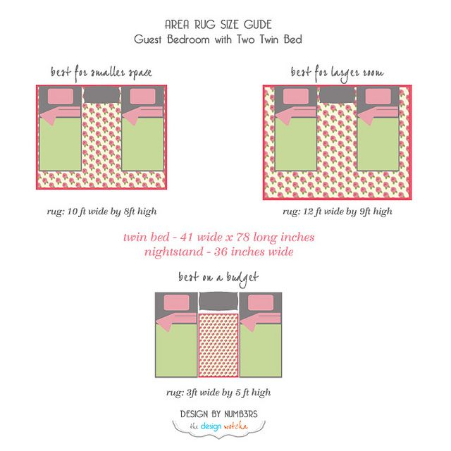 Rugs 101 how to select a rug area rug size guide guest for Rug in bedroom