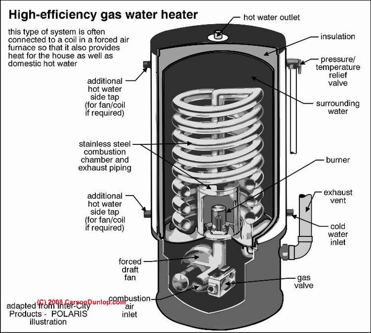 26 best Boiler images on Pinterest | Boiler, Kettle and Knight