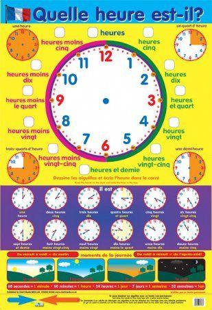 Quelle heure est-il? et demie, et quart moins le quart