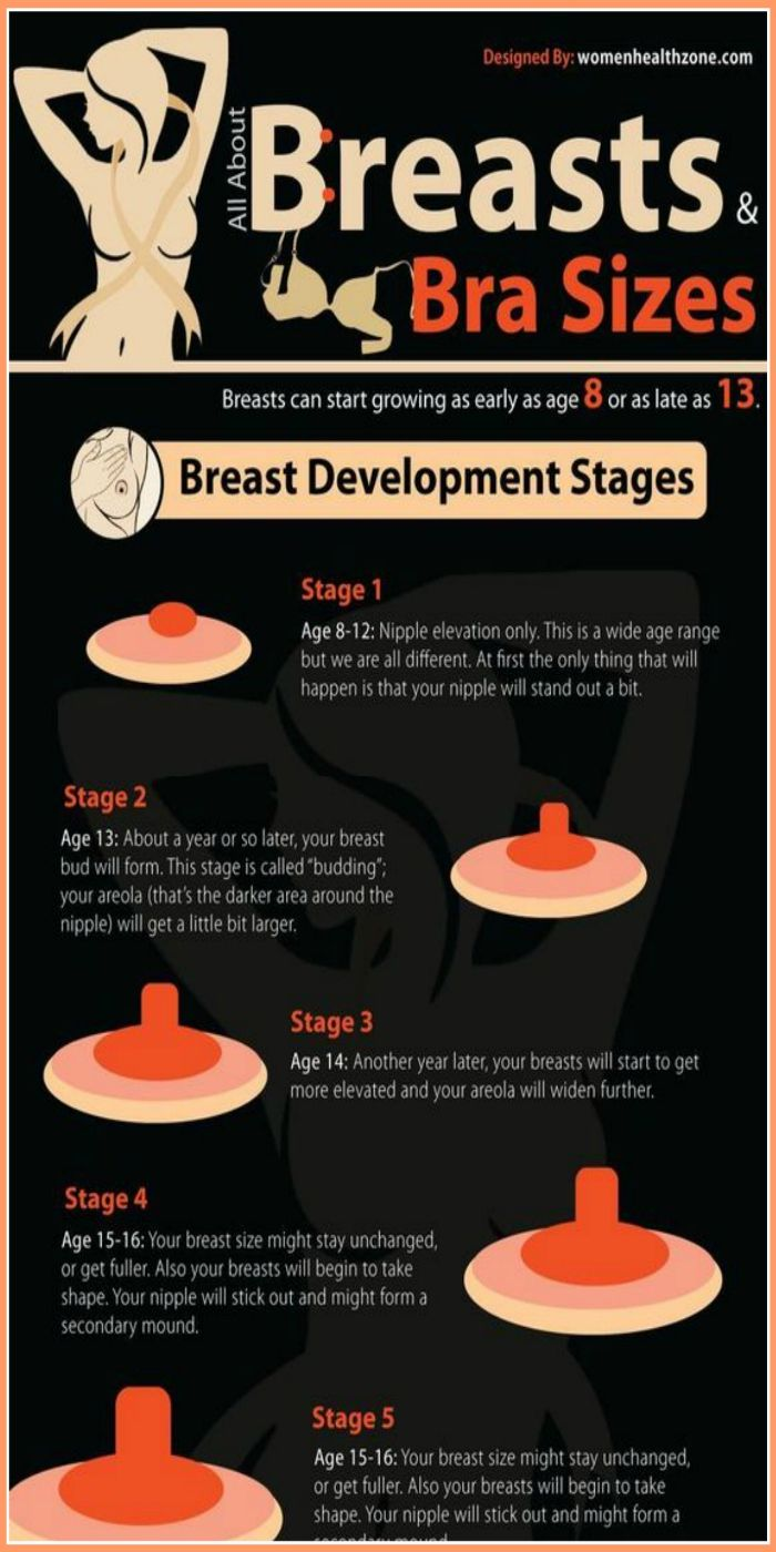All about breasts pic