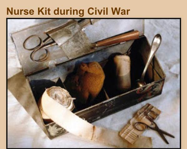 an overview of medicine in the civil war By the time the american civil war broke out in 1861, both ether and chloroform had been in use for several years as methods of surgical anesthesia before its development as a surgical anesthetic, ether was used throughout the history of medicine, including as a treatment for ailments such as scurvy or pulmonary.