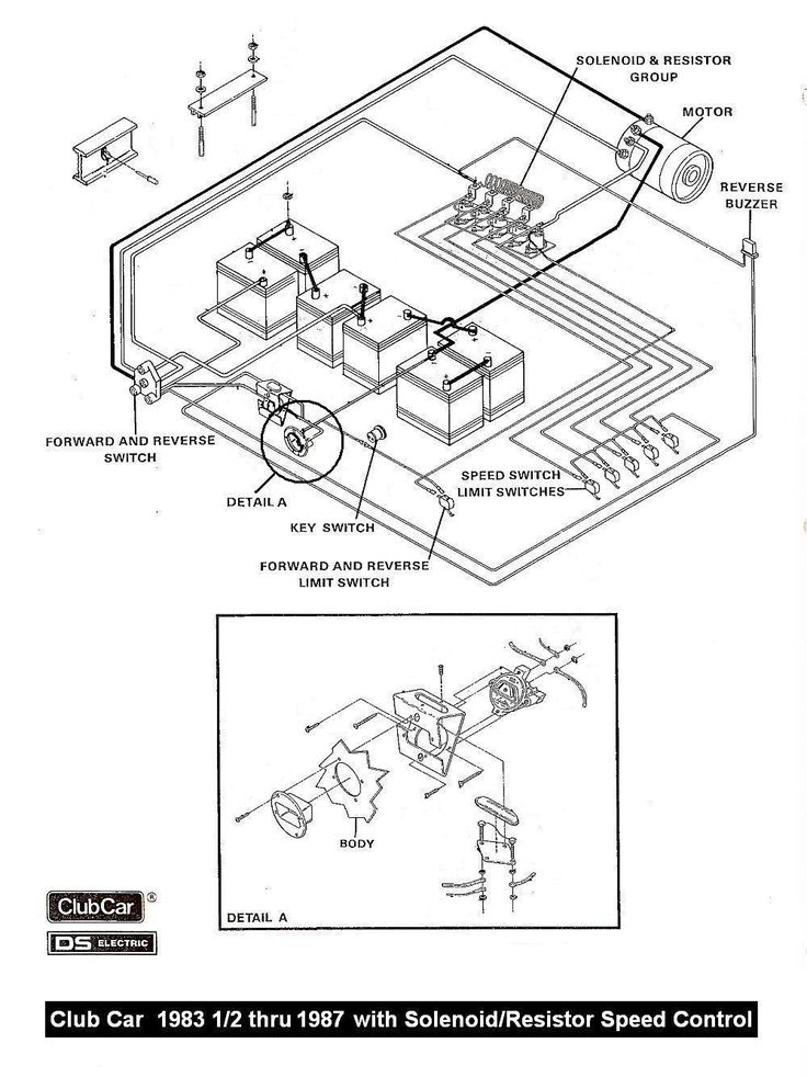 17 Best images about Golf Cart – 1994 Club Car Wiring Diagram