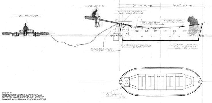 LIFE OF PI  David Gropman, Production Designer Early art dept sketch by Paul Gelinas
