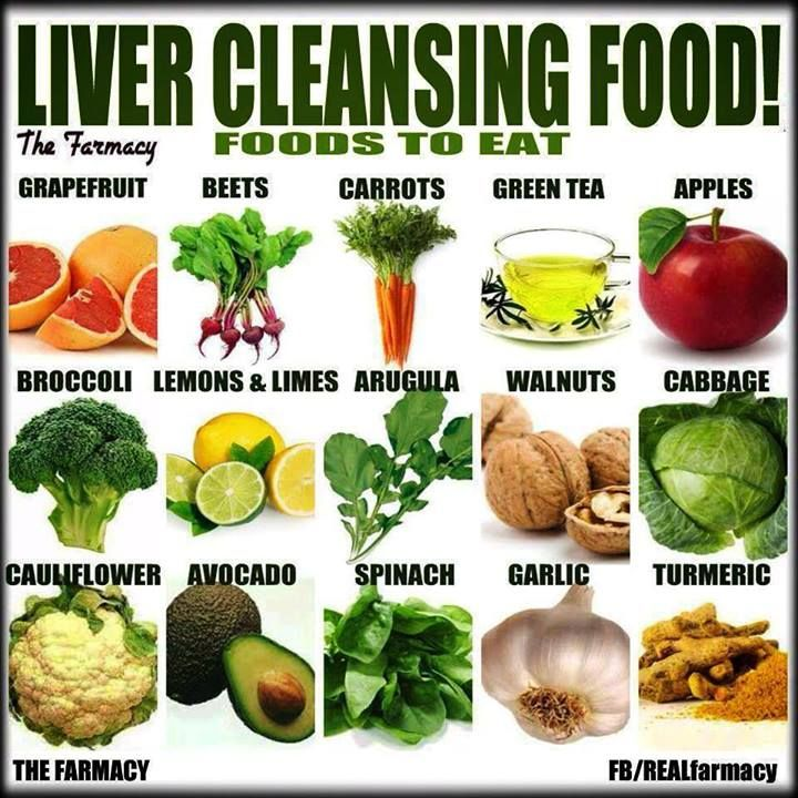 Natural Liver Cleanse Foods