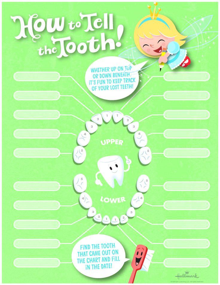 17 best ideas about tooth fairy receipt on pinterest for Hallmark fairy door