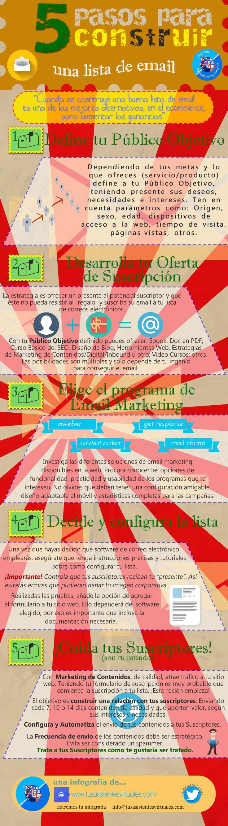 5 pasos para crear un lista de email marketing #infografia #infographic #marketing