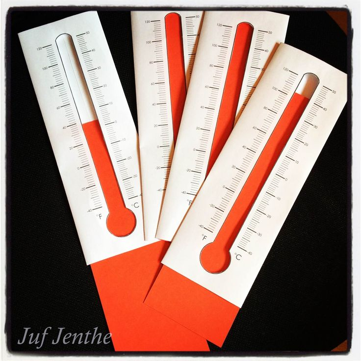 Didactisch materiaal: de temperatuur op een thermometer weergeven. Simpel, snel en enorm handig in de klas.