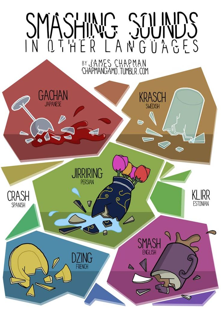 Translating sounds and onomatopoeias in other languages by illustrator James Chapman!
