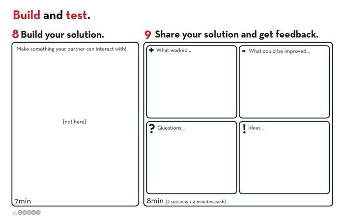 design thinking process and methods manual