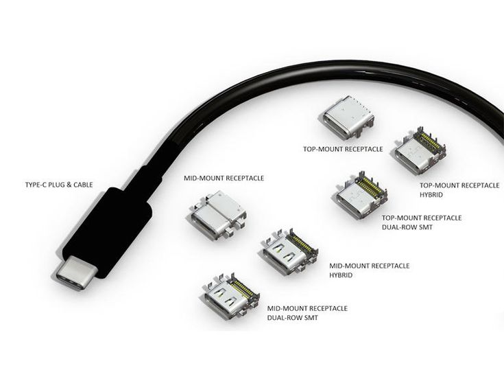 USB Typ C: Neuer USB-Standard offiziell vorgestellt!