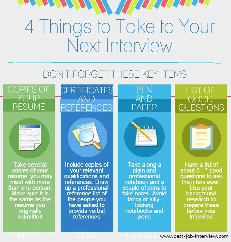 4 Essentials to Take to Your Interview