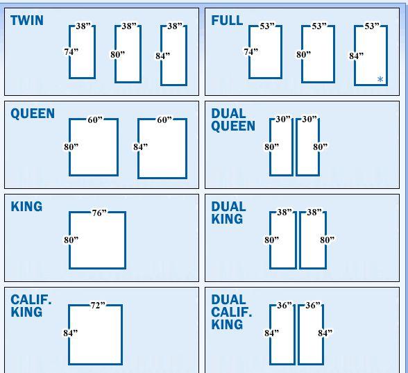 King Size Mattress Measurements